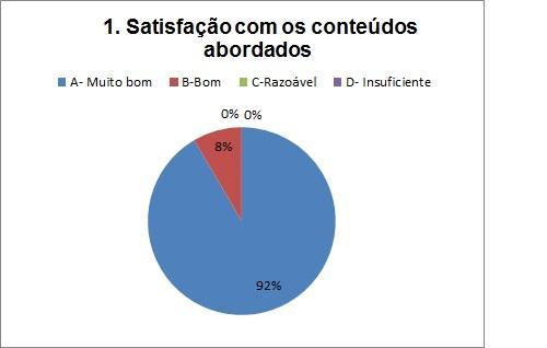 XV À CONVERS@ COM PAIS- COMUNICAÇÃO PARENTAL POSITIVA E DISCIPLINA/REGRAS